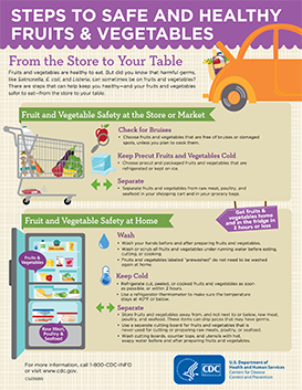fruit-veggie-safety-poster-273px